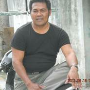 idrisf7's profile photo