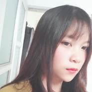 Mikamikaaa's profile photo