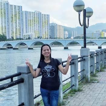 melvas9_Hongkong Sar Van China_Alleenstaand_Vrouw