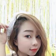 nanaxinh's profile photo