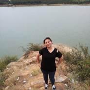 fatmaI40's profile photo