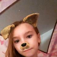 sydnie_25's profile photo