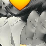 Mira_tunisie's profile photo
