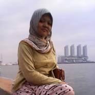niqmatulc's profile photo