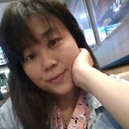 mamai254's profile photo