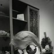 malis2817's profile photo
