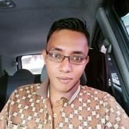 mohd_areliza93's profile photo
