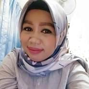 lucyamelia's profile photo