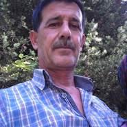 mehmeta5942's profile photo