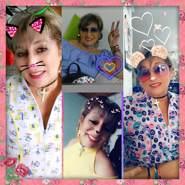luzm016's profile photo