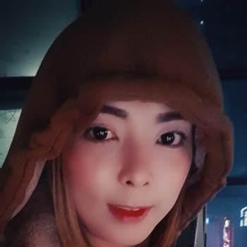pheynphaabtha_Incheon-Gwangyeoksi_Kawaler/Panna_Kobieta