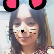 kpchuima's profile photo