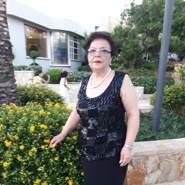 bertknaa's profile photo