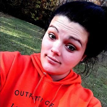 alisb638_Kentucky_Single_Female