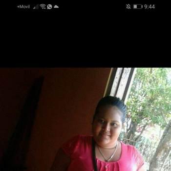 annyc738_Panama_Célibataire_Femme