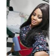 doraa369's profile photo