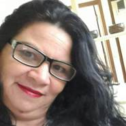 gessymaria2's profile photo