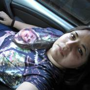 marielas100's profile photo