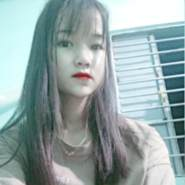 Thuyshyn111's profile photo