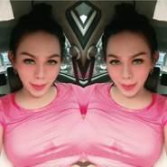 noviaw19's profile photo