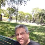 miguela4448's profile photo