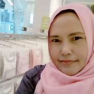 bundal22's profile photo