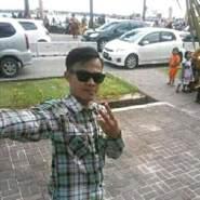 fiqrim14's profile photo