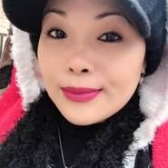 rjy830's profile photo