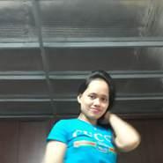 zerrymeng's profile photo