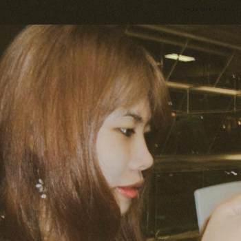 aphroditeeve_Phra Nakhon Si Ayutthaya_Độc thân_Nữ