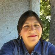alejandragonzal66's profile photo