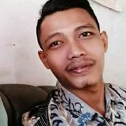 iqbal2181's profile photo
