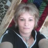 user_dtg94's profile photo