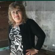 magdalenai9's profile photo