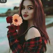 symf628's profile photo