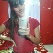 reinap17's profile photo