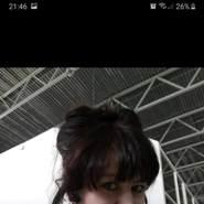 eugeniap39's profile photo