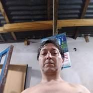 ricardos1443's profile photo