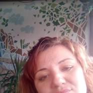 domyl763's profile photo
