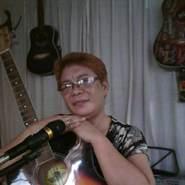 bebieariesk's profile photo