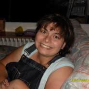 dania413's profile photo