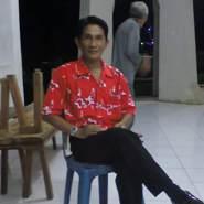 ellyg821's profile photo