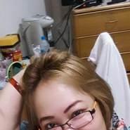 biangkas8's profile photo