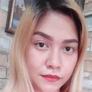 jorie935's profile photo