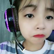 mys894's profile photo