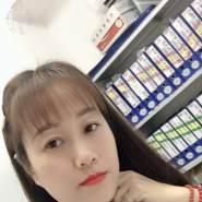 hient4251's profile photo