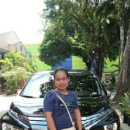 jonalyng1's profile photo