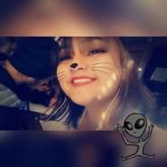 diinyj's profile photo