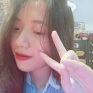 thua248's profile photo