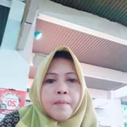 aminah90's profile photo